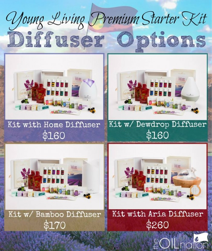 diffuser options graphic